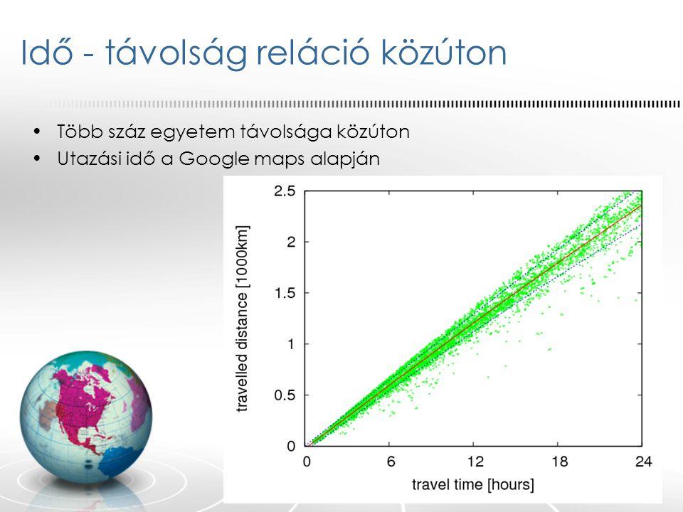 Több száz egyetem távolsága közúton Utazási idő a Google maps alapján Idő - távolság reláció közúton