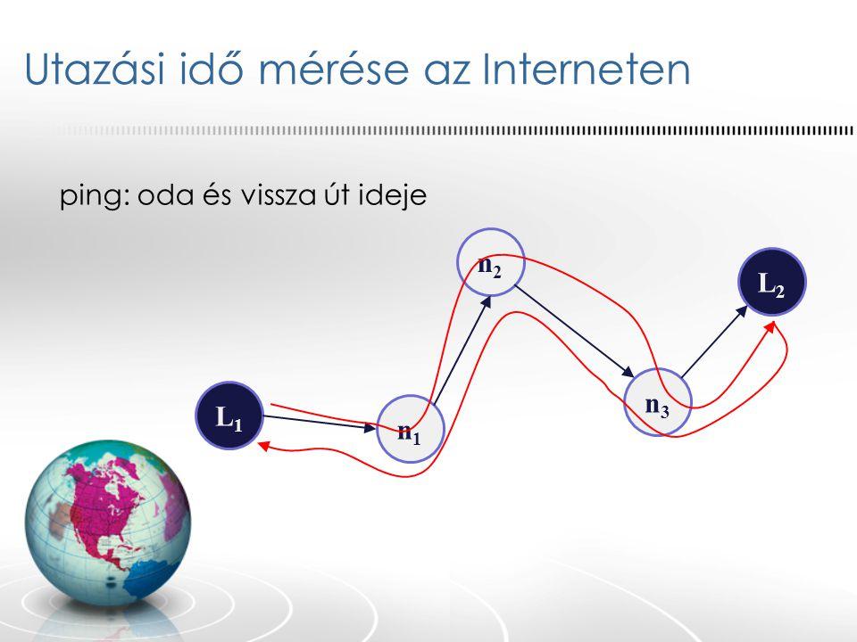 Hálózati linkek hierarchiája L < 300 km-es linkek nagyon sűrűn összekötött lokális hálózatot alkotnak 300km< L < 4000 km: transzkontinentális linkek 4000 km < L : interkontinentális linkek