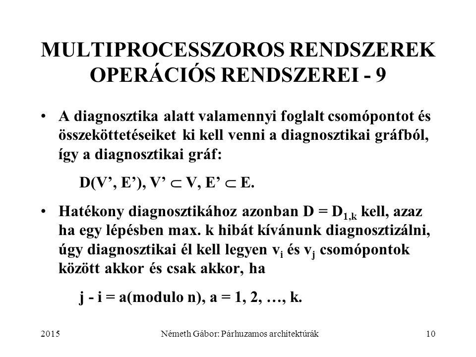 2015Németh Gábor: Párhuzamos architektúrák10 MULTIPROCESSZOROS RENDSZEREK OPERÁCIÓS RENDSZEREI - 9 A diagnosztika alatt valamennyi foglalt csomópontot és összeköttetéseiket ki kell venni a diagnosztikai gráfból, így a diagnosztikai gráf: D(V', E'), V'  V, E'  E.