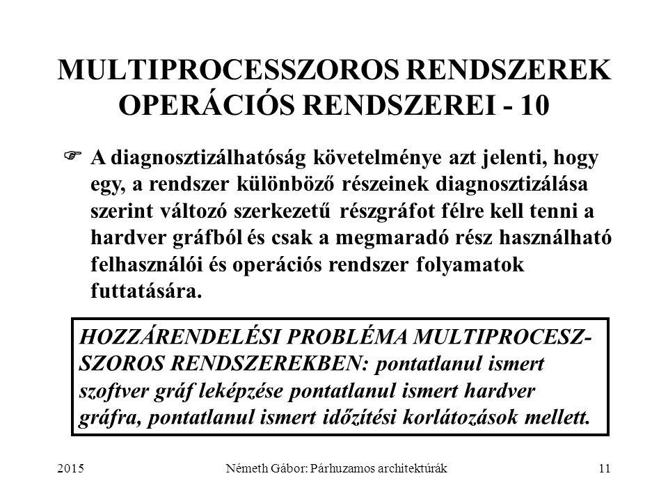 2015Németh Gábor: Párhuzamos architektúrák11 MULTIPROCESSZOROS RENDSZEREK OPERÁCIÓS RENDSZEREI - 10  A diagnosztizálhatóság követelménye azt jelenti, hogy egy, a rendszer különböző részeinek diagnosztizálása szerint változó szerkezetű részgráfot félre kell tenni a hardver gráfból és csak a megmaradó rész használható felhasználói és operációs rendszer folyamatok futtatására.