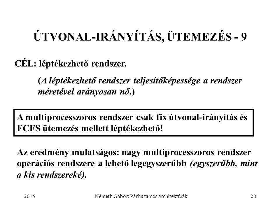 2015Németh Gábor: Párhuzamos architektúrák20 ÚTVONAL-IRÁNYÍTÁS, ÜTEMEZÉS - 9 CÉL: léptékezhető rendszer.