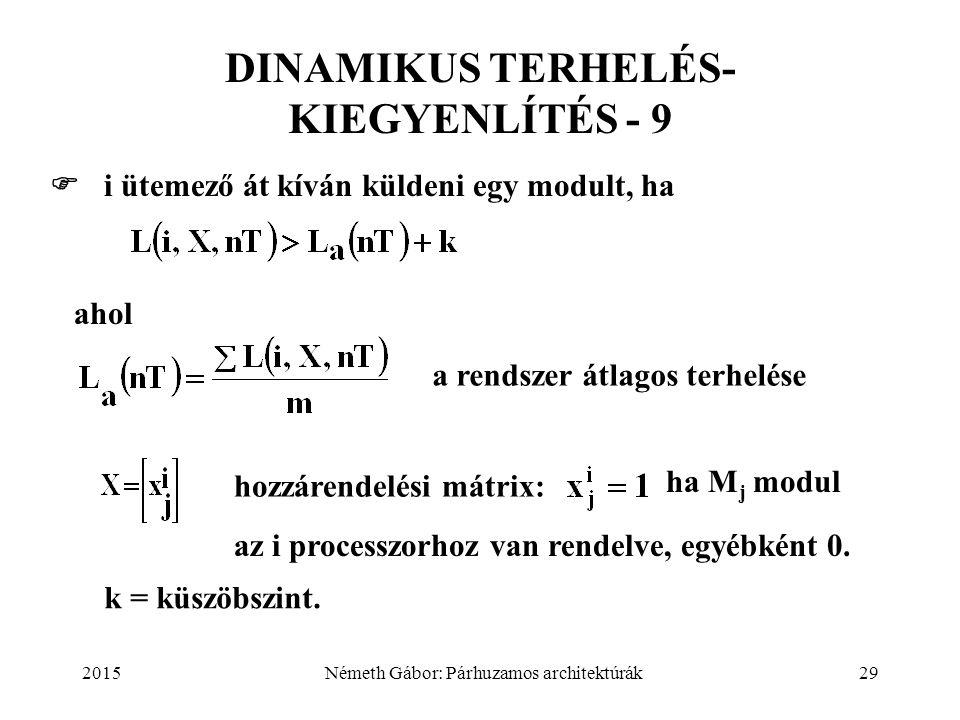 2015Németh Gábor: Párhuzamos architektúrák29 DINAMIKUS TERHELÉS- KIEGYENLÍTÉS - 9  i ütemező át kíván küldeni egy modult, ha ahol a rendszer átlagos terhelése k = küszöbszint.