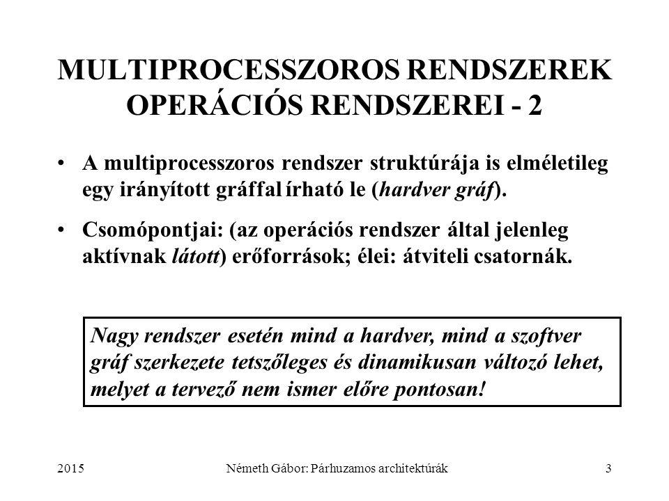 2015Németh Gábor: Párhuzamos architektúrák3 MULTIPROCESSZOROS RENDSZEREK OPERÁCIÓS RENDSZEREI - 2 A multiprocesszoros rendszer struktúrája is elméletileg egy irányított gráffal írható le (hardver gráf).
