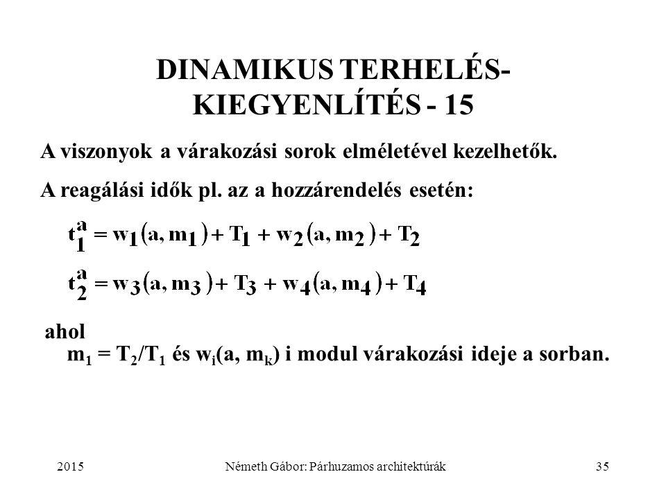 2015Németh Gábor: Párhuzamos architektúrák35 DINAMIKUS TERHELÉS- KIEGYENLÍTÉS - 15 A viszonyok a várakozási sorok elméletével kezelhetők.