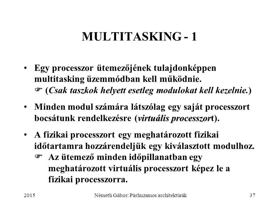 2015Németh Gábor: Párhuzamos architektúrák37 MULTITASKING - 1 Egy processzor ütemezőjének tulajdonképpen multitasking üzemmódban kell működnie.  (Csa