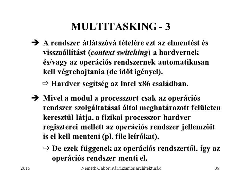 2015Németh Gábor: Párhuzamos architektúrák39 MULTITASKING - 3 context switching  A rendszer átlátszóvá tételére ezt az elmentést és visszaállítást (context switching) a hardvernek és/vagy az operációs rendszernek automatikusan kell végrehajtania (de időt igényel).