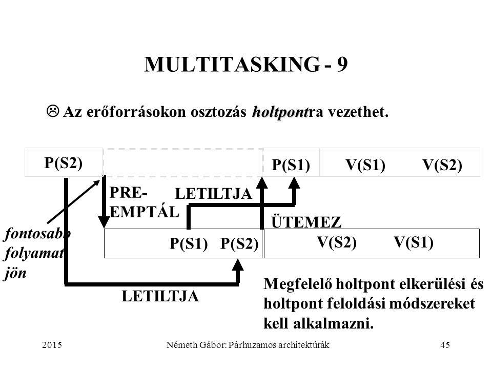 2015Németh Gábor: Párhuzamos architektúrák45 MULTITASKING - 9 holtpont  Az erőforrásokon osztozás holtpontra vezethet. LETILTJA Megfelelő holtpont el