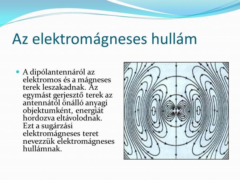 Az elektromágneses hullám tulajdonságai Az elektromágneses hullám transzverzális hullám, hiszen egy tetszőleges pontban az E és B merőlegesek egymásra és a terjedési irányra is.