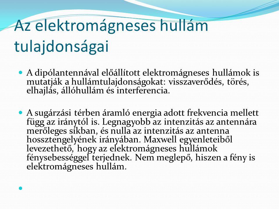 Az elektromágneses hullám tulajdonságai A dipólantennával előállított elektromágneses hullámok is mutatják a hullámtulajdonságokat: visszaverődés, törés, elhajlás, állóhullám és interferencia.