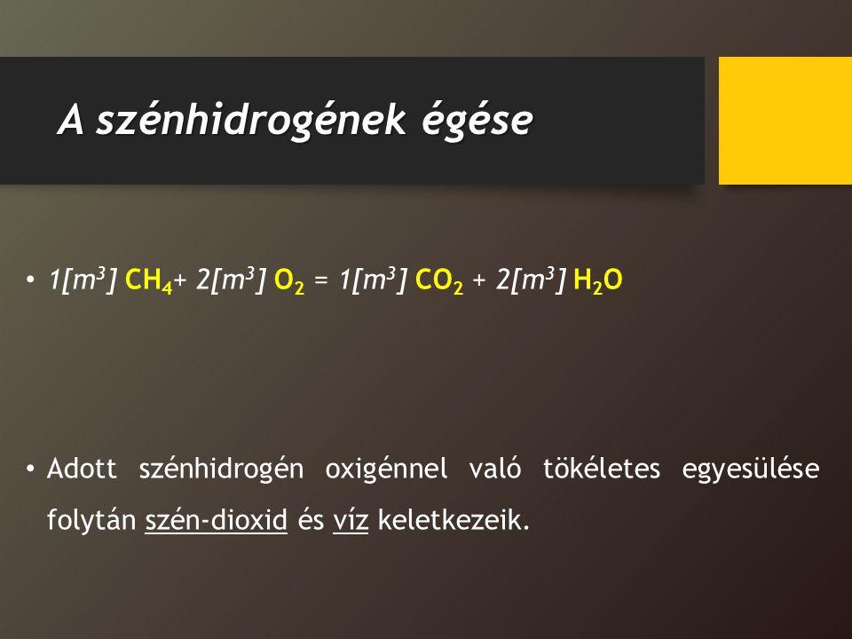Az égés egyenletei 1 CH 4 + 2 O 2 = 1 CO 2 + 2 H 2 O 2 C 2 H 6 + 7 O 2 = 4 CO 2 + 6 H 2 O 1 C 3 H 8 + 5 O 2 = 3 CO 2 + 4 H 2 O 2 C 4 H 10 + 13 O 2 = 8 CO 2 + 10 H 2 O 1 C 5 H 12 + 8 O 2 = 5 CO 2 + 6 H 2 O 2 C 6 H 14 + 19 O 2 = 12 CO 2 + 14 H 2 O 1 C 7 H 16 + 11 O 2 = 7 CO 2 + 8 H 2 O 2 CO+ 1 O 2 =2 CO 2 2 H 2 +1 O 2 =2 H 2 O