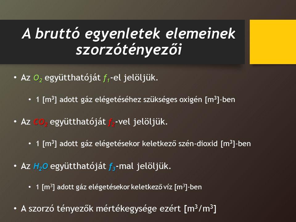 """A gázkeverék """"inert gázainak f 1, f 2, f 3 értékei """"Inert gázJele f1f1f1f1 f2f2f2f2 f3f3f3f3 NitrogénN2N2 000 VízH2OH2O001 Szén-dioxidCO 2 010 OxigénO2O2 00"""