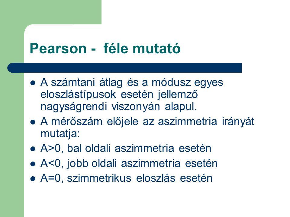 Pearson - féle mutató A számtani átlag és a módusz egyes eloszlástípusok esetén jellemző nagyságrendi viszonyán alapul. A mérőszám előjele az aszimmet