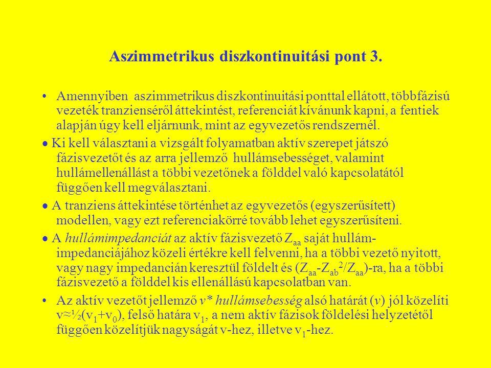 Aszimmetrikus diszkontinuitási pont 3.