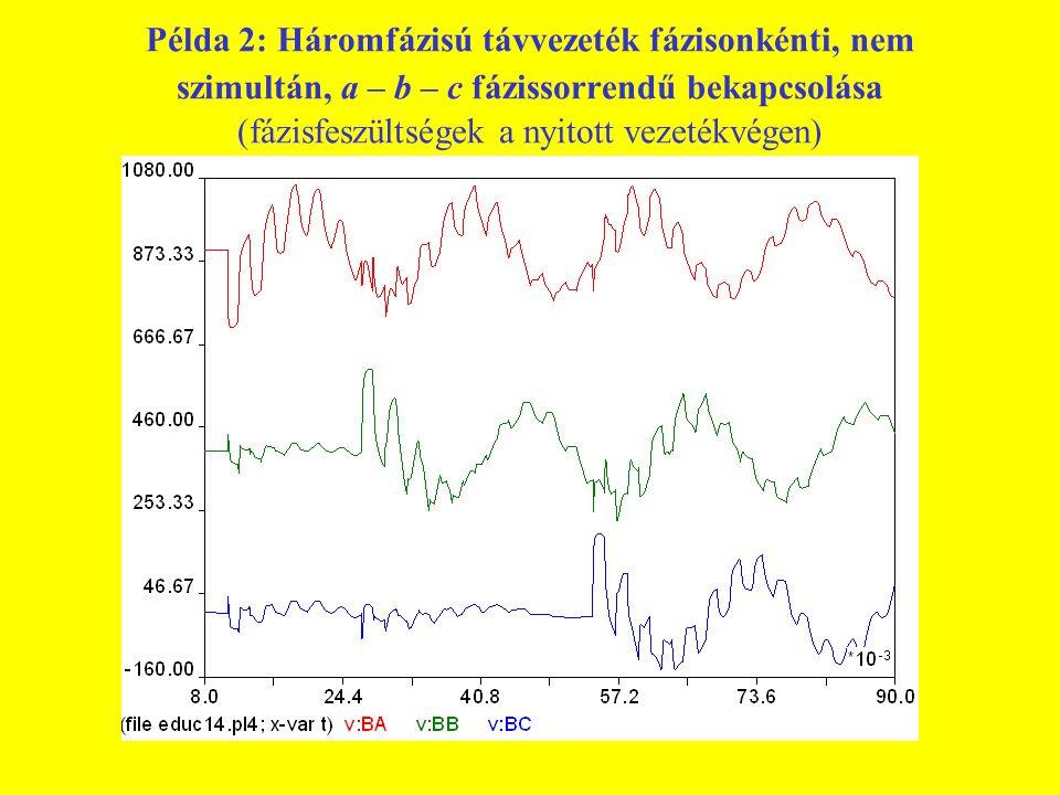 Példa 2: Háromfázisú távvezeték fázisonkénti, nem szimultán, a – b – c fázissorrendű bekapcsolása (fázisfeszültségek a nyitott vezetékvégen)