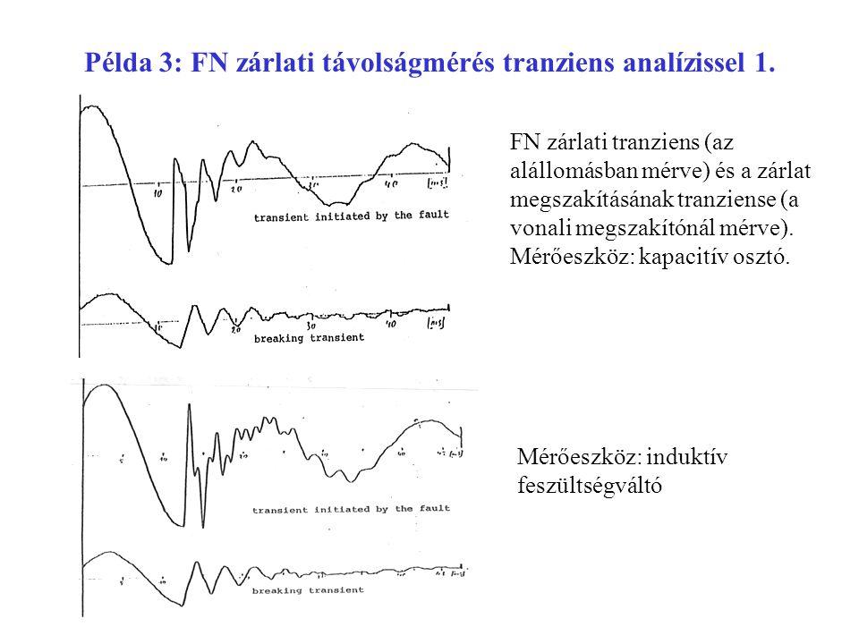 Példa 3: FN zárlati távolságmérés tranziens analízissel 1.