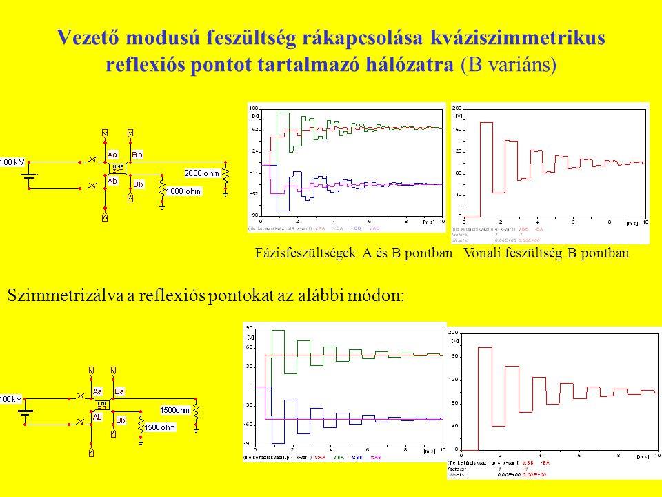 Vezető modusú feszültség rákapcsolása kváziszimmetrikus reflexiós pontot tartalmazó hálózatra (B variáns) Szimmetrizálva a reflexiós pontokat az alábbi módon: Fázisfeszültségek A és B pontban Vonali feszültség B pontban