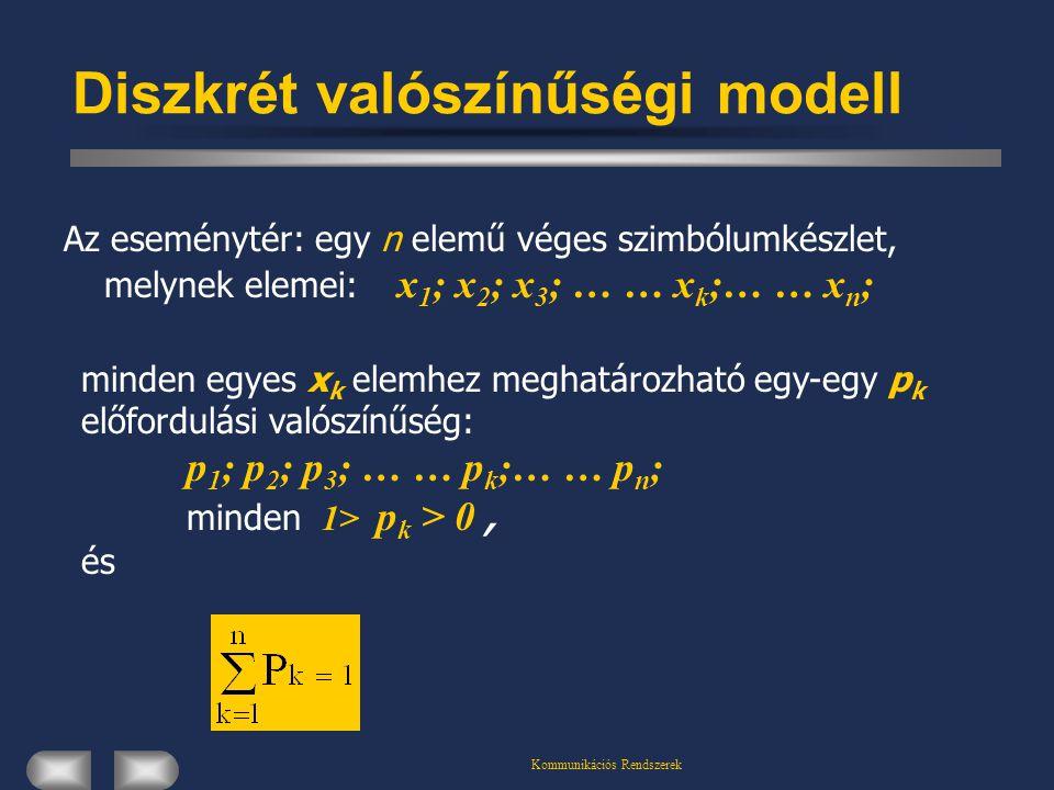 Kommunikációs Rendszerek Diszkrét valószínűségi modell Az eseménytér: egy n elemű véges szimbólumkészlet, melynek elemei: x 1 ; x 2 ; x 3 ; … … x k ;… … x n ; minden egyes x k elemhez meghatározható egy-egy p k előfordulási valószínűség: p 1 ; p 2 ; p 3 ; … … p k ;… … p n ; minden 1> p k > 0, és