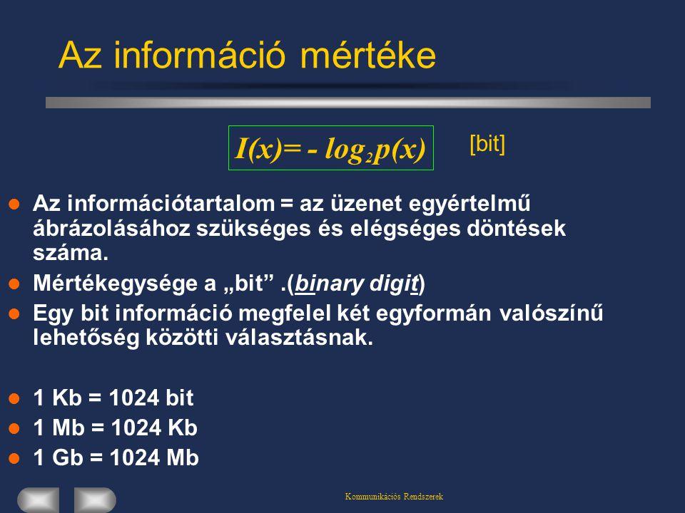 Kommunikációs Rendszerek Az információ mértéke I(x)= - log 2 p(x) [bit] Az információtartalom = az üzenet egyértelmű ábrázolásához szükséges és elégséges döntések száma.