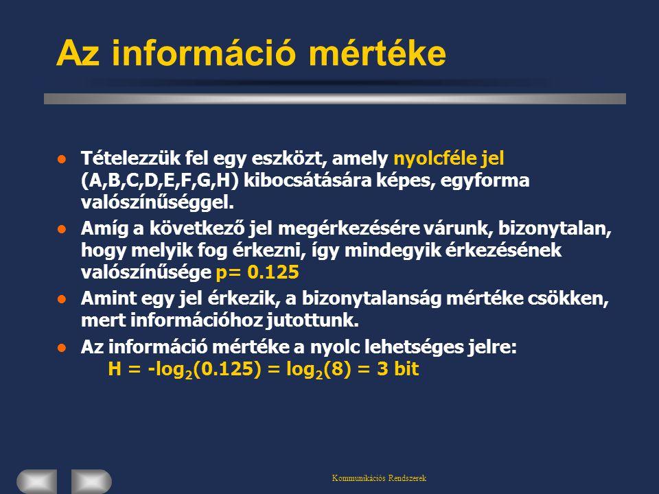 Kommunikációs Rendszerek Az információ mértéke Tételezzük fel egy eszközt, amely nyolcféle jel (A,B,C,D,E,F,G,H) kibocsátására képes, egyforma valószínűséggel.