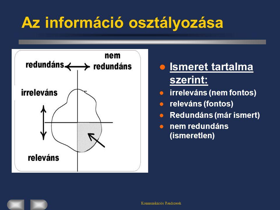 Kommunikációs Rendszerek Az információ osztályozása Ismeret tartalma szerint: irreleváns (nem fontos) releváns (fontos) Redundáns (már ismert) nem redundáns (ismeretlen)