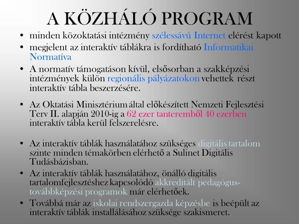 A KÖZHÁLÓ PROGRAM minden közoktatási intézmény szélessávú Internet elérést kapott megjelent az interaktív táblákra is fordítható Informatikai Normatív