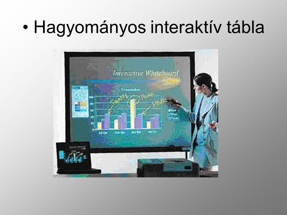 Hagyományos interaktív tábla
