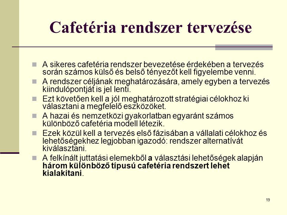 19 Cafetéria rendszer tervezése A sikeres cafetéria rendszer bevezetése érdekében a tervezés során számos külső és belső tényezőt kell figyelembe venn