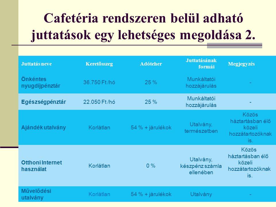 32 Juttatás neveKeretösszegAdóteher Juttatásának formái Megjegyzés Önkéntes nyugdíjpénztár 36.750 Ft /hó25 % Munkáltatói hozzájárulás - Egészségpénztá