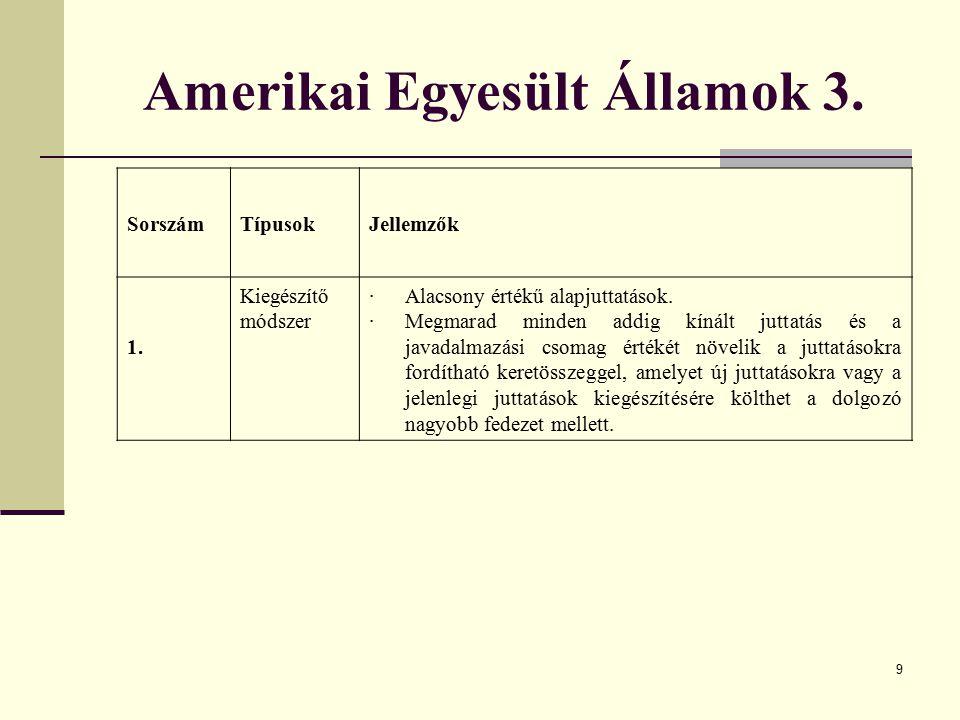 40 Iskolakezdési támogatás Adómentes értékhatár: 22.050,- Ft.