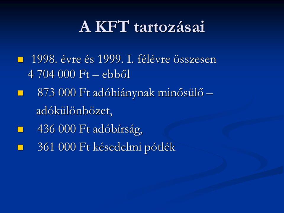 A KFT tartozásai 1998. évre és 1999. I. félévre összesen 4 704 000 Ft – ebből 1998. évre és 1999. I. félévre összesen 4 704 000 Ft – ebből 873 000 Ft