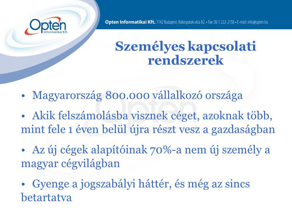Magyarország 800.000 vállalkozó országa Akik felszámolásba visznek céget, azoknak több, mint fele 1 éven belül újra részt vesz a gazdaságban Az új cégek alapítóinak 70%-a nem új személy a magyar cégvilágban Gyenge a jogszabályi háttér, és még az sincs betartatva Személyes kapcsolati rendszerek
