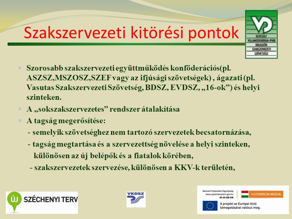 Szakszervezeti kitörési pontok Szorosabb szakszervezeti együttműködés konföderációs(pl.