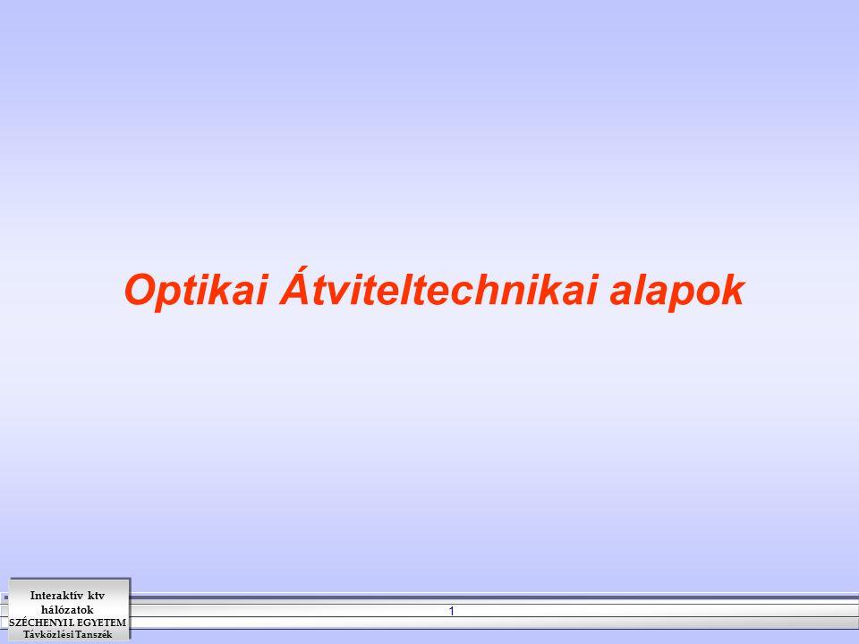 Interaktív ktv hálózatok SZÉCHENYI I. EGYETEM Távközlési Tanszék 1 Optikai Átviteltechnikai alapok
