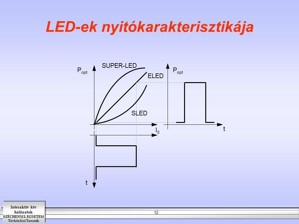 Interaktív ktv hálózatok SZÉCHENYI I. EGYETEM Távközlési Tanszék 12 LED-ek nyitókarakterisztikája P opt I 0 t t P SUPER-LED ELED SLED