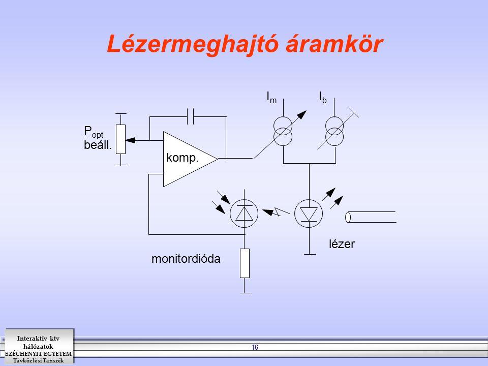 Interaktív ktv hálózatok SZÉCHENYI I. EGYETEM Távközlési Tanszék 16 Lézermeghajtó áramkör komp. I b I m P opt beáll. monitordióda lézer