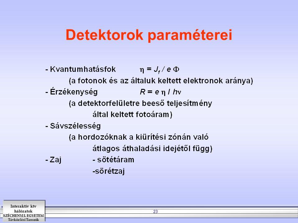 Interaktív ktv hálózatok SZÉCHENYI I. EGYETEM Távközlési Tanszék 23 Detektorok paraméterei