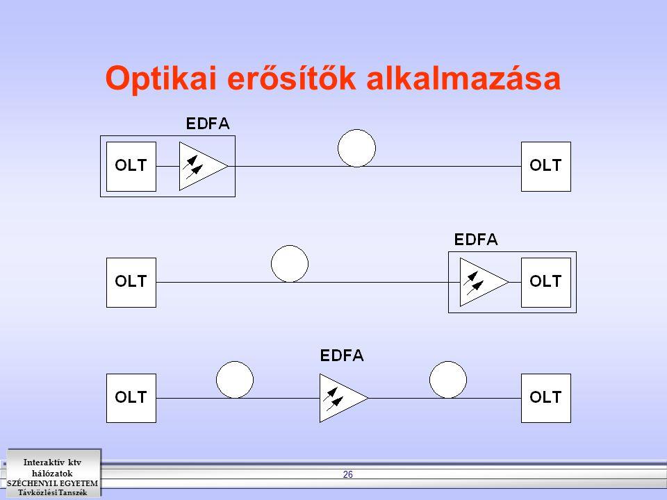 Interaktív ktv hálózatok SZÉCHENYI I. EGYETEM Távközlési Tanszék 26 Optikai erősítők alkalmazása
