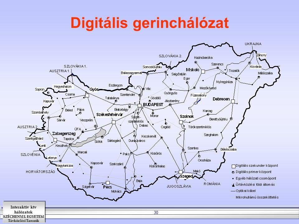 Interaktív ktv hálózatok SZÉCHENYI I. EGYETEM Távközlési Tanszék 30 Digitális gerinchálózat