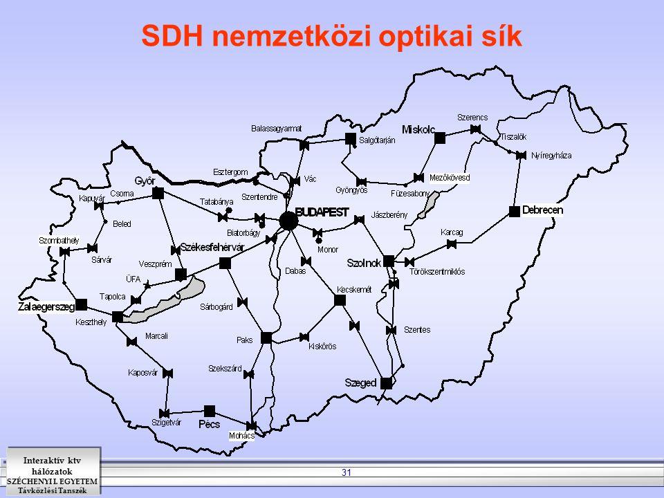 Interaktív ktv hálózatok SZÉCHENYI I. EGYETEM Távközlési Tanszék 31 SDH nemzetközi optikai sík