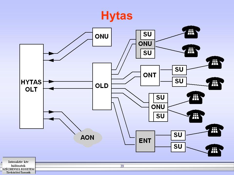 Interaktív ktv hálózatok SZÉCHENYI I. EGYETEM Távközlési Tanszék 39 Hytas