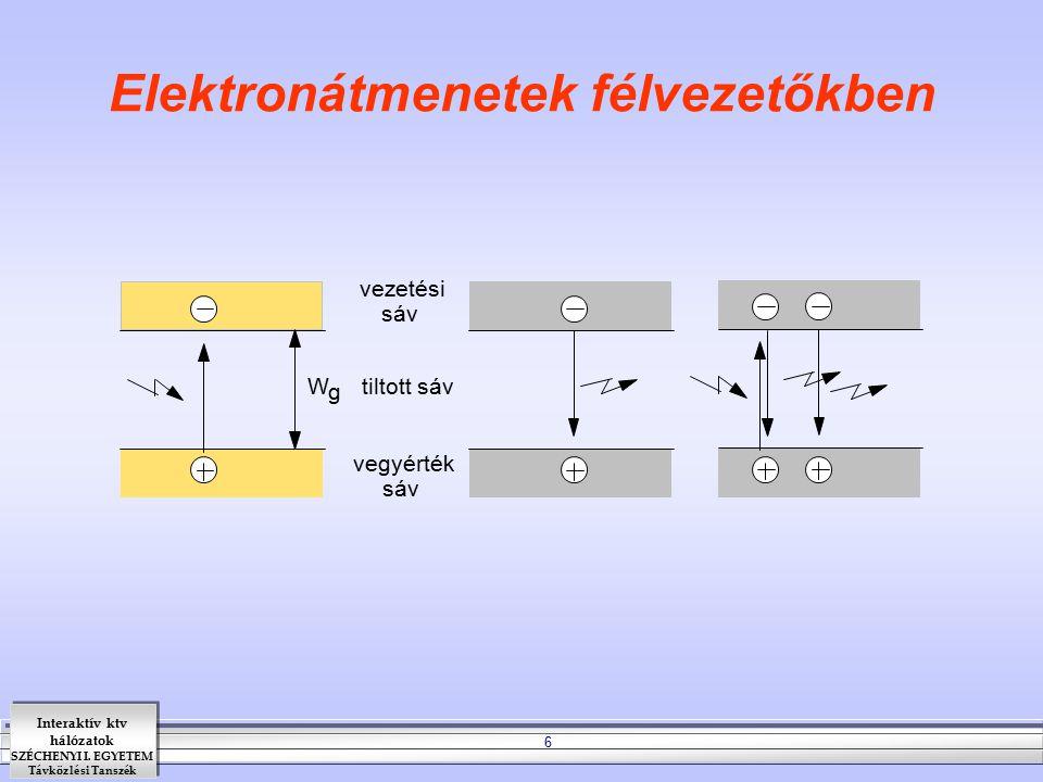 Interaktív ktv hálózatok SZÉCHENYI I. EGYETEM Távközlési Tanszék 6 Elektronátmenetek félvezetőkben vezetési sáv tiltott sáv vegyérték sáv W g
