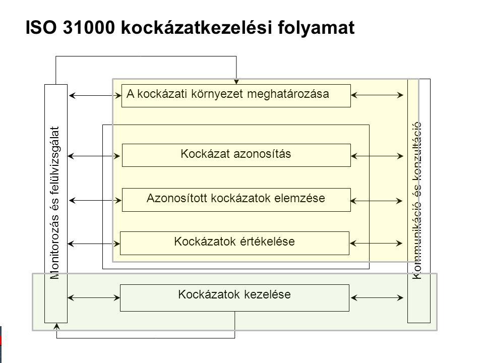 5, © by maxon motor ag, 12.11.2007, KVP System in mmh.ppt mmh, QE Integráció Prozess 1.