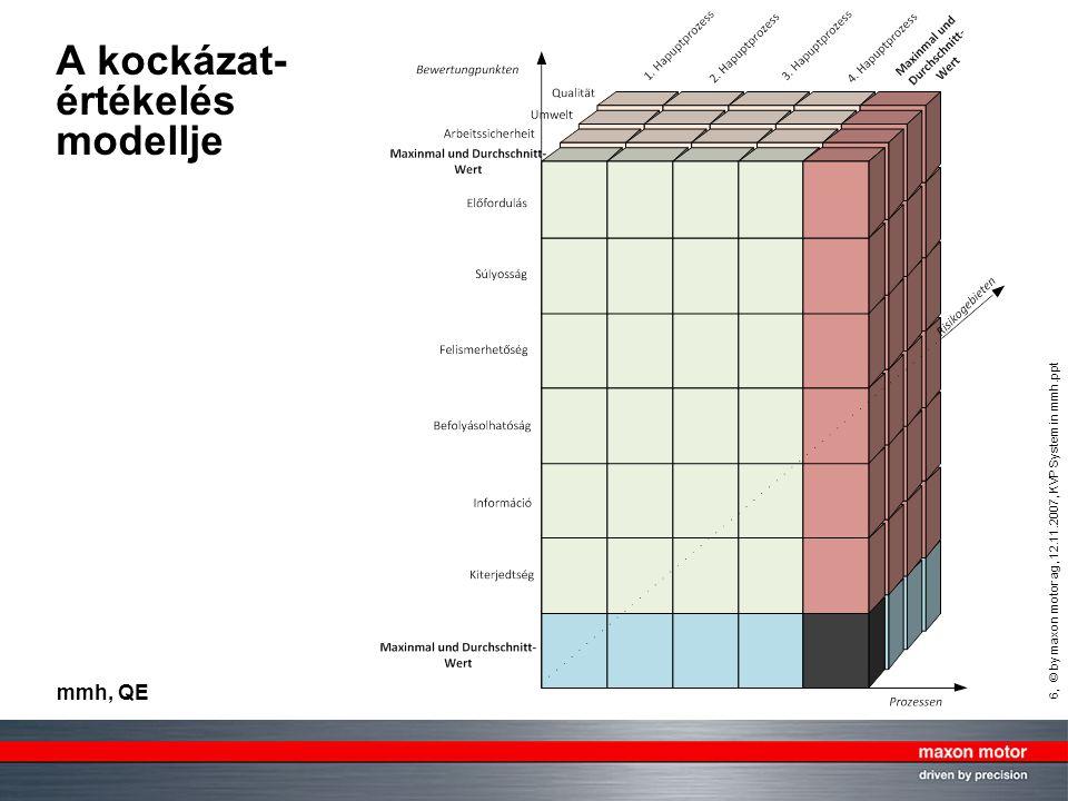 7, © by maxon motor ag, 12.11.2007, KVP System in mmh.ppt mmh, QE Területek  Minőség  Környezet  Egészség, biztonság, munkavédelem  Pénzügy  …  Integráció folyamatszinten  Többnyelvűség  RPN normálás (1-10)