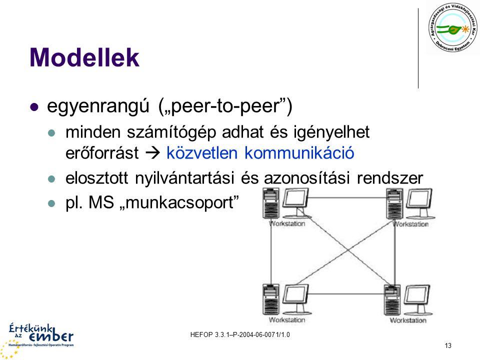 """HEFOP 3.3.1–P-2004-06-0071/1.0 13 Modellek egyenrangú (""""peer-to-peer ) minden számítógép adhat és igényelhet erőforrást  közvetlen kommunikáció elosztott nyilvántartási és azonosítási rendszer pl."""