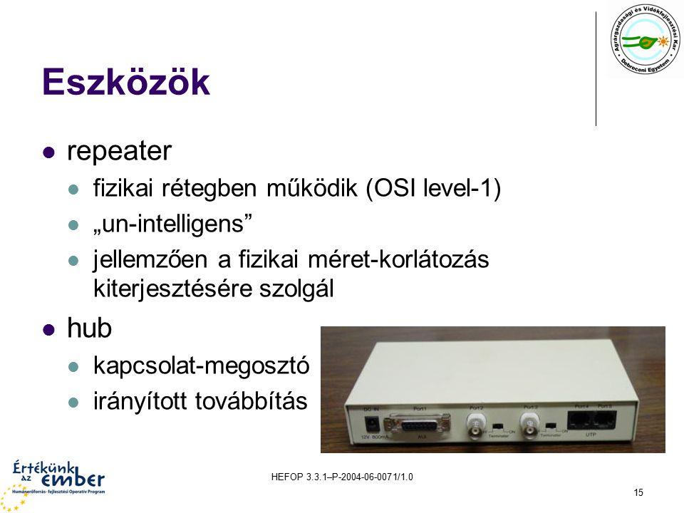 """HEFOP 3.3.1–P-2004-06-0071/1.0 15 Eszközök repeater fizikai rétegben működik (OSI level-1) """"un-intelligens jellemzően a fizikai méret-korlátozás kiterjesztésére szolgál hub kapcsolat-megosztó irányított továbbítás"""