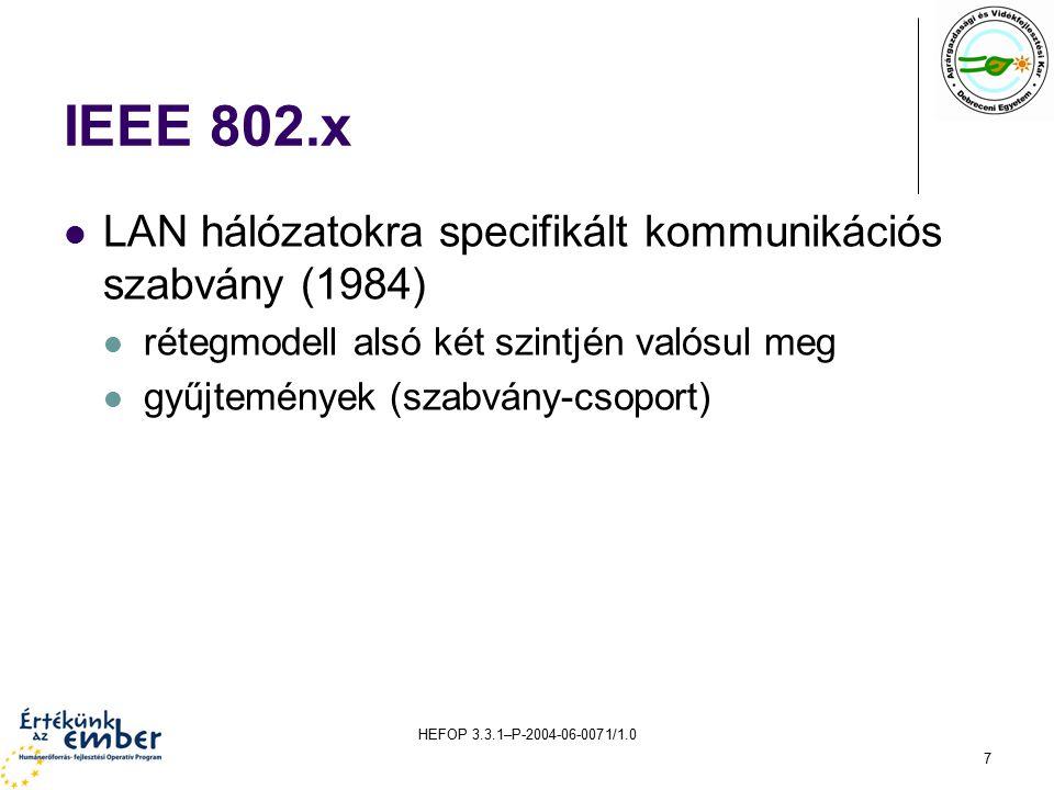 HEFOP 3.3.1–P-2004-06-0071/1.0 8 IEEE 802.x Magas szintű LAN protokollok VLAN IEEE 802.1 802.1Q Logikai kapcsolatvezérlés (LLC)IEEE 802.2 Ethernet 10BASE2: vékony koax (10 Mbit/s) 10BASE-T: sodrott érpár (10 Mbit/s) 1000BASE-T: giga-ethernet (1Gbit/s, sodrott érpár) IEEE 802.3 802.3a 802.3i 802.3ab Vezérjeles sín (token passing)IEEE 802.4 Vezérjeles gyűrű (token ring)IEEE 802.5 Vezetéknélküli LAN (WiFi) 1-2 Mbit/s, 2,4 Ghz 11-5-2-1 Mbit/s, 2,4Ghz 54 Mbit/s, 2,4 Ghz 54 Mbit/s, 5Ghz (nem szabványos!) IEEE 802.11 802.11 802.11b 802.11g 802.11a Wireless PAN Bluetooth IEEE 802.15 802.15.1