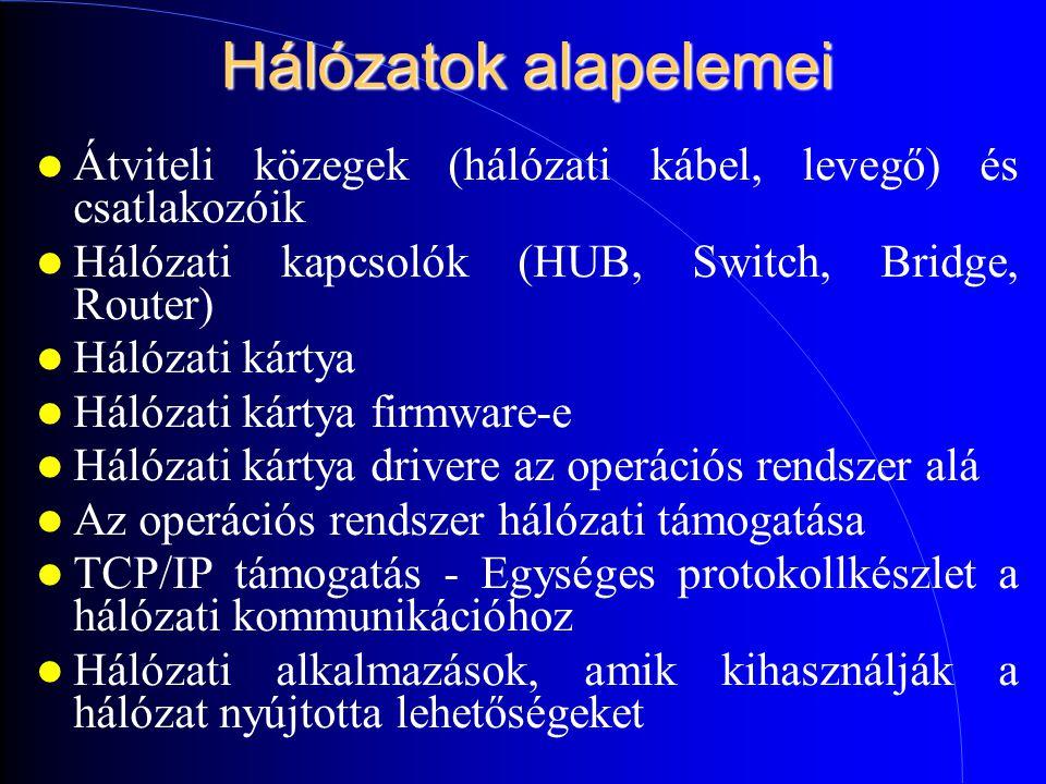 Hálózatok alapelemei Átviteli közegek (hálózati kábel, levegő) és csatlakozóik Hálózati kapcsolók (HUB, Switch, Bridge, Router) Hálózati kártya Hálózati kártya firmware-e Hálózati kártya drivere az operációs rendszer alá Az operációs rendszer hálózati támogatása TCP/IP támogatás - Egységes protokollkészlet a hálózati kommunikációhoz Hálózati alkalmazások, amik kihasználják a hálózat nyújtotta lehetőségeket