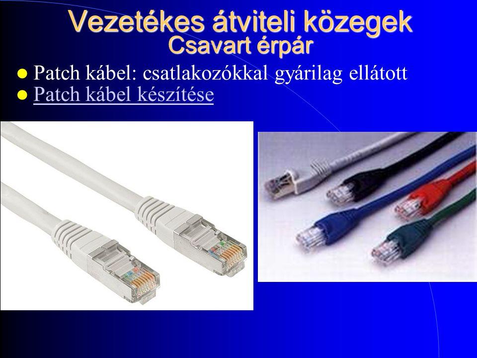 Vezetékes átviteli közegek Csavart érpár Patch kábel: csatlakozókkal gyárilag ellátott Patch kábel készítése