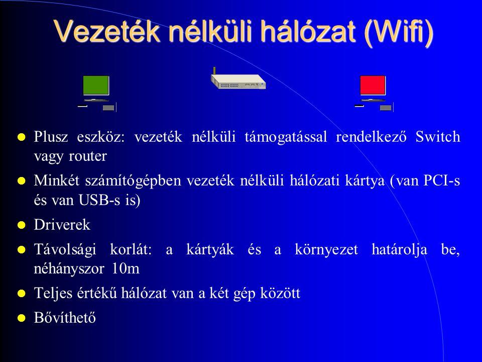 Vezeték nélküli hálózat (Wifi) Plusz eszköz: vezeték nélküli támogatással rendelkező Switch vagy router Minkét számítógépben vezeték nélküli hálózati kártya (van PCI-s és van USB-s is) Driverek Távolsági korlát: a kártyák és a környezet határolja be, néhányszor 10m Teljes értékű hálózat van a két gép között Bővíthető
