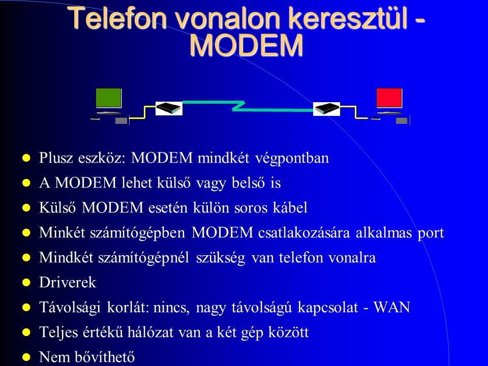 Telefon vonalon keresztül - MODEM Plusz eszköz: MODEM mindkét végpontban A MODEM lehet külső vagy belső is Külső MODEM esetén külön soros kábel Minkét számítógépben MODEM csatlakozására alkalmas port Mindkét számítógépnél szükség van telefon vonalra Driverek Távolsági korlát: nincs, nagy távolságú kapcsolat - WAN Teljes értékű hálózat van a két gép között Nem bővíthető